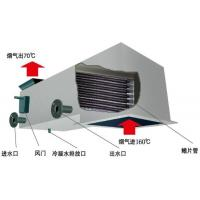 China Spray Drying Equipment Waste Heat Recovery Ventilation Unit Compact Structure on sale