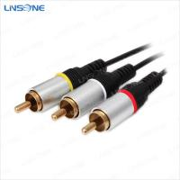 Linsone hdmi female to rca cable Manufactures