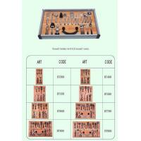 Drawer Box|Drawer Tray|Cutlery Organizer|Cutlery Divider Manufactures