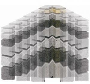 Quartz stone, quartz slabs, quartz tile, engineered stone, quartz countertops Manufactures