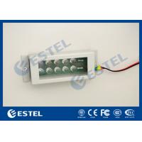 Environment Monitoring System Intelligently Turn On / Turn Off LED Lamp Manufactures