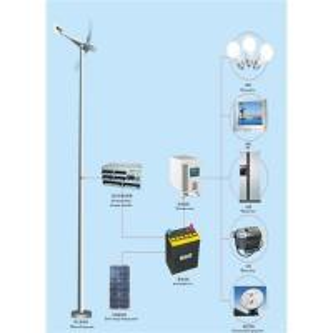 Wind-Solar hybrid light-ZD-400 Manufactures