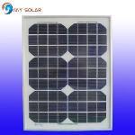 15W Monocrystalline Solar Panel Manufactures