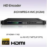 8-CH HDMI HD MPEG-4 AVC/H.264 Encoder Support HDCP AAC Audio Encoding REH2208 Manufactures