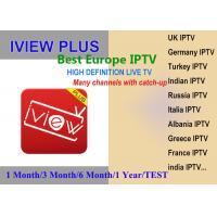 Europe IPTV free test 3 days IVIEW PLUS  IPTV Apk watch UK GR Italy Germany Netherland Arabic channels with catch up Manufactures
