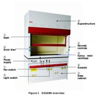 fume Hood china supplier directory Manufactures