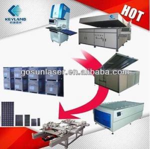 Keyland solar panel production lines Turnkey solution for PV 1MW 5MW 10MW 20WM 50-100MW Manufactures