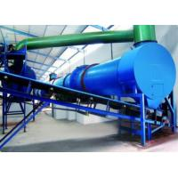 Rotary Cooler Manufactures