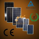 Solar Panel Manufactures