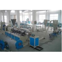 PET bottle recycling line Manufactures