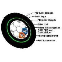 Specification of Optical Fiber Cable for Direct Burial Manufactures