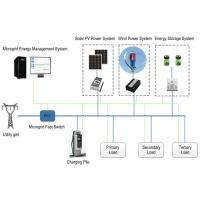Intelligent Microgrid System Hybrid Solar Kit Lithium Battery Power Supply System Manufactures