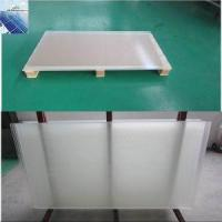 Coated Temper Glass Manufactures