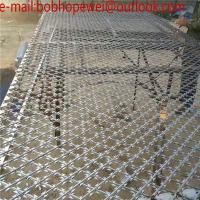 welded razor wire flat wrap coil /Welded Flat Razor Wire Mesh/Concertina Coil Wire/Welded Razor Mesh (high quality) Manufactures