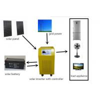 off-grid solar power inverter 1kw/solar home inverter 1000w/solar inverter 1000w Manufactures