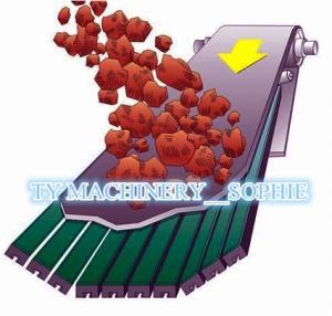 conveyor impact Bar Manufactures