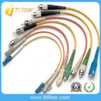Fiber Optic Patch Cord Manufactures