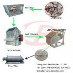 Limestone crushing plant Manufactures