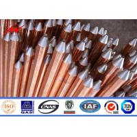 Drawing Copper Clad Ground Rods Copper Ground Rod Nylon Strip Weave Strip Iron Pallet Manufactures