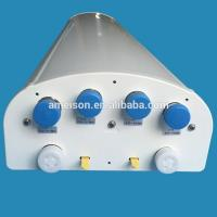 1710-2690MHz Directional RET Antenna , Dual Band Base Station Antenna Manufactures