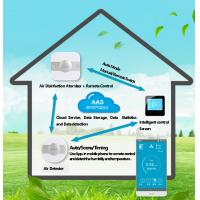 Smart Ecological Intelligent Indoor air purifier ionizer with intelligent air detector