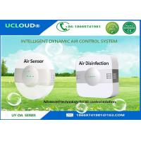 Low Noise Indoor Home Air Purifier With Intelligent Sensor And Remote Control Manufactures