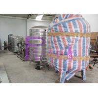 RO Membrane Water Treatment Manufactures
