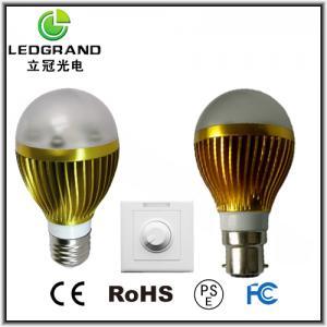 Cool / Warm White Glass LED Ball Bulbs LG-QP-T1005A Manufactures