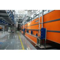 Industrial Spray Painting Line Manufactures