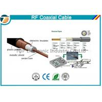 RG58 Flexible Standard CCTV CATV TV Coaxial Cable 75 Ohm 50 Ohm Manufactures