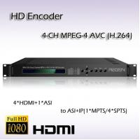 4 in 1 HDMI TO IP MPEG-4 AVC/H.264 AAC Audio Encoding IPTV Encoder REH2204 Manufactures