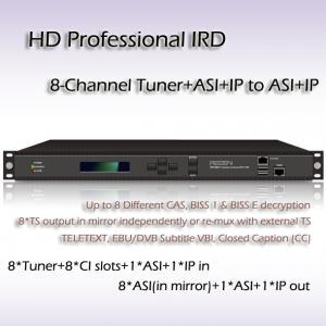 Eight-Channel HD Professional IRD DVB-T/DVB-S2/ DVB-S/DVB-C, and ISDB-T Receiver RIH1308 Manufactures