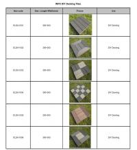 DIY Flooring summary Manufactures
