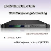 8*DVB-S/S2 Tuner input Four-Channel Mux-Scrambling QAM Modulator RTS4508 Manufactures