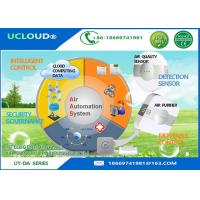 Eco Friendly Ionizer Air Disinfection System With Intelligent Detector Manufactures