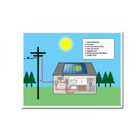 China Long Working Time Solar Energy System 1100W Max DC Power Fit All Weathers on sale