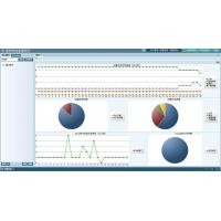 Epon Management Software Manufactures
