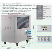 China 25000W Commercial Portable Air Conditioning, 85300BTU Spot coolers on sale