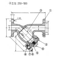Gray Cast Iron Water Meter Pipeline Strainers With SS304 Screen , JIS 10K Flanged