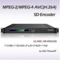 MPEG-2/H.264 Single-Channel SD Encoder SD-SDI/CVBS TO UDP/IP RES2301 Manufactures
