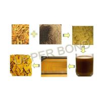 Industrial Paper-Base Cigarette Production Machine Electrical Controlling Manufactures