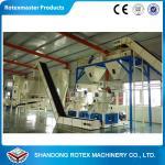 Customized wood pellet production line , biomass pellet machinery 5 tons per hour Manufactures