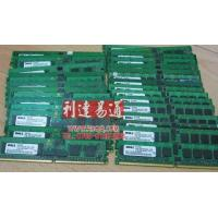 Memory Card Manufactures