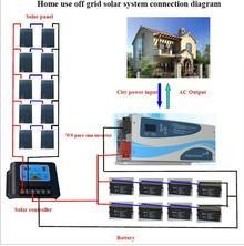 China solar power system solar panel installation solar pv solar power plant on sale