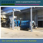Concrete Pipe Making Machine Manufactures