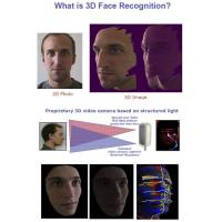 Buy cheap 3D Face Recognition for Secured Access Control by A4Vision from wholesalers