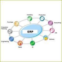 ERP Software Solution Manufactures