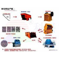 Complete production line Product No:183548-175