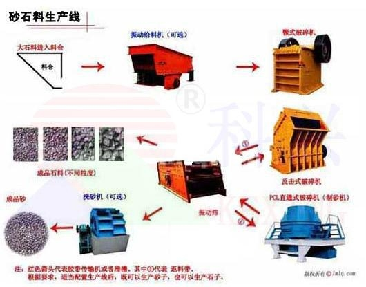 Quality Complete production line Product No:183548-175 for sale