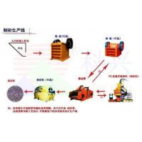 Complete production line Product No:183938-776 Manufactures